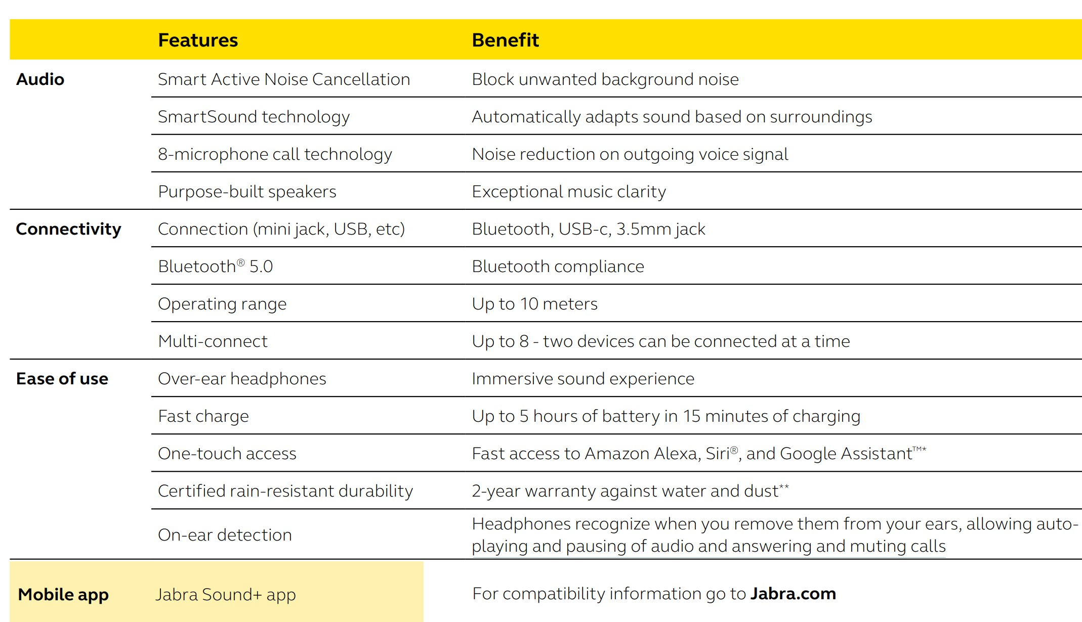 jabra 85h main benefits